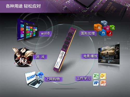 Ʒ�ʳ�Ⱥ ��������ǧ�� DDR3 8G�Ƽ�